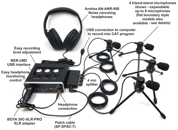 Ultimate Social Distancing Microphone System