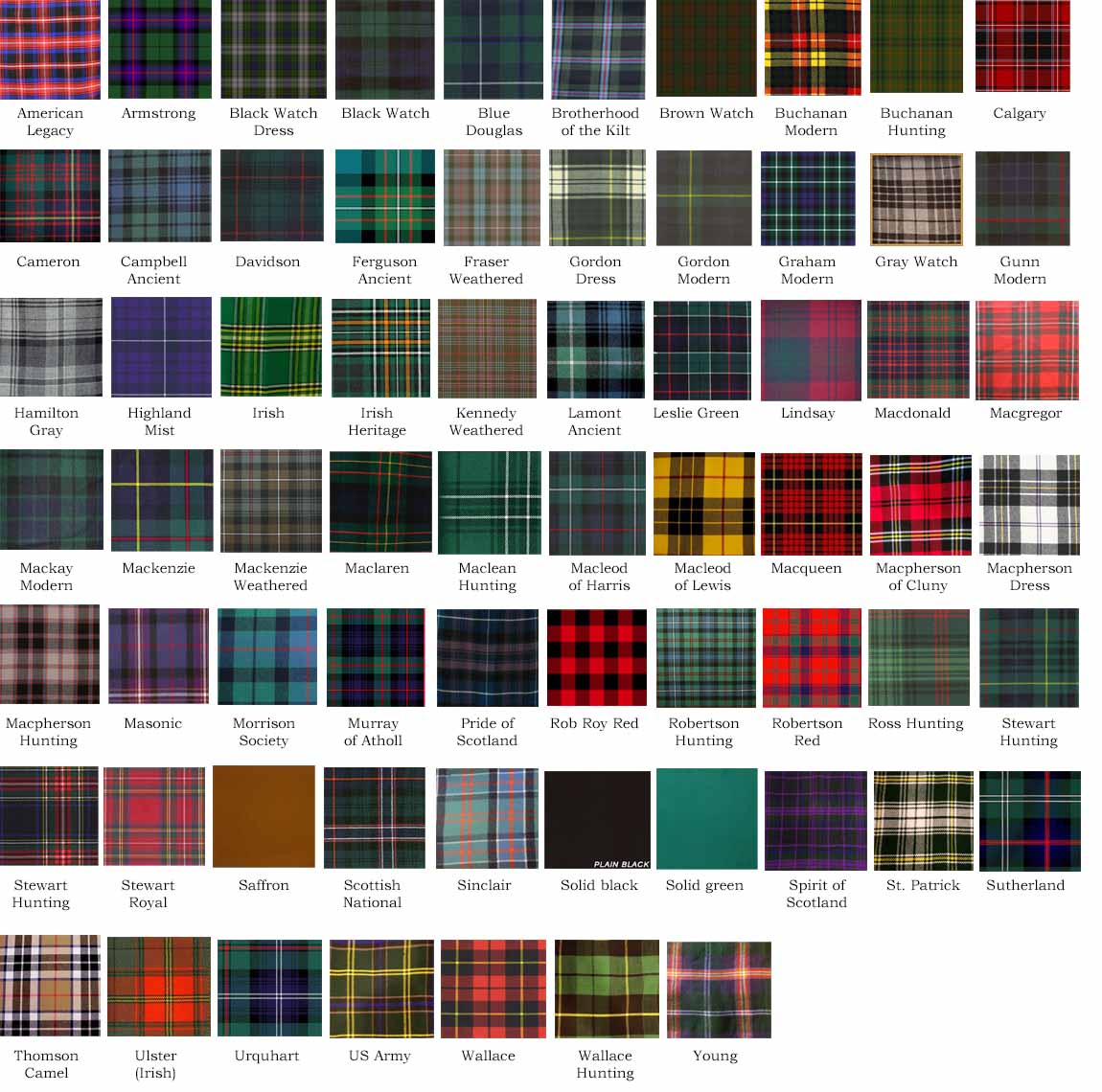 all-tartans-in-a-picture3.jpg