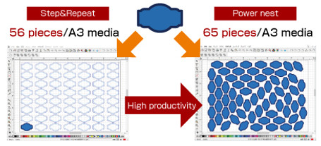 Auto Nesting Function add-on for Graphtec Pro Studio