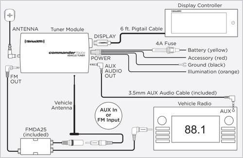 Sxvct1 Siriusxm Commander Touch Receiver With Car Kit