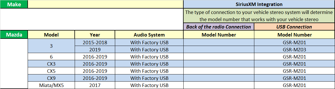 Mazda SiriusXM Radio Factory Stereo Application Guide