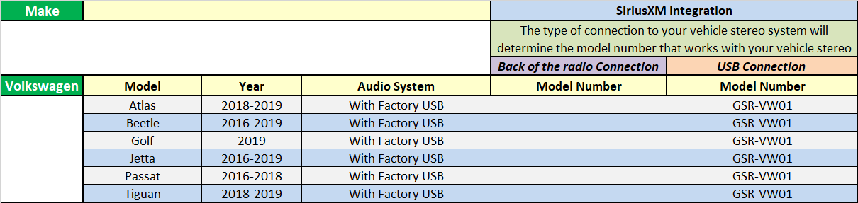 volkswagen SiriusXM Radio Factory Stereo Application Guide