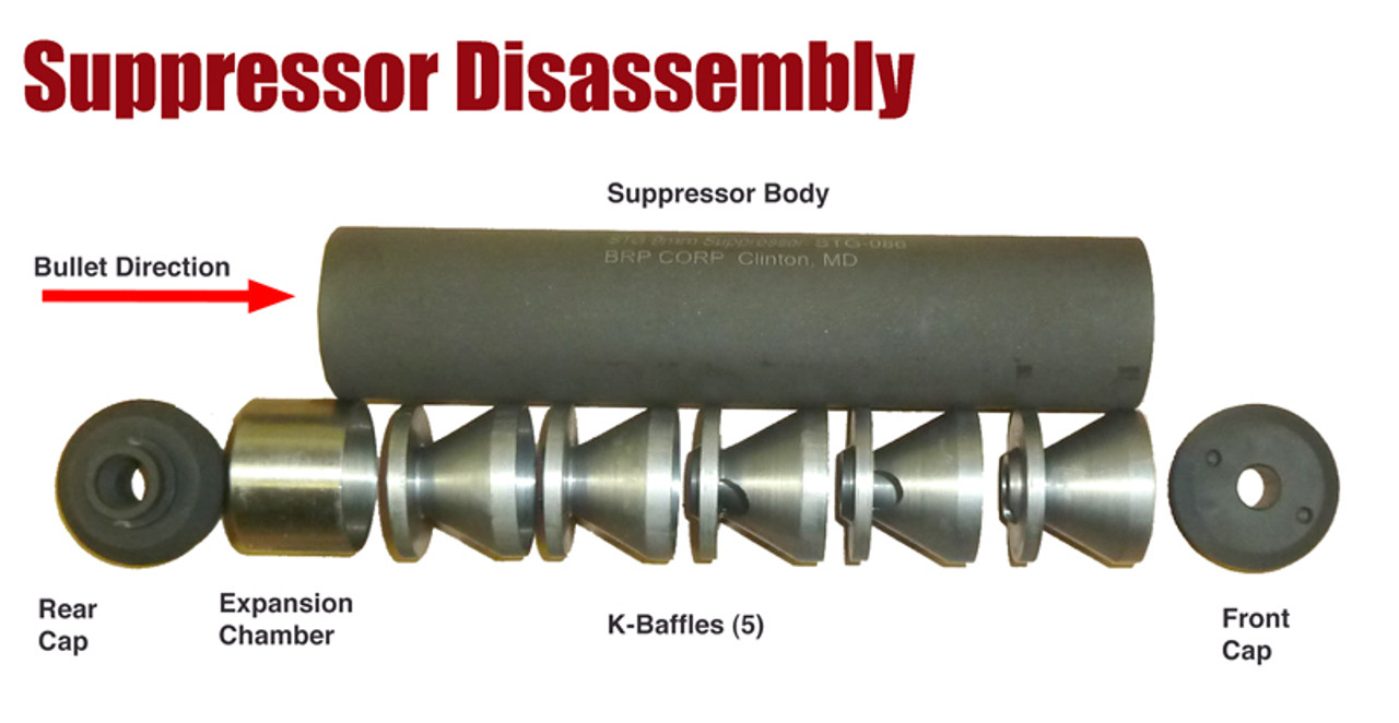 Suppressor Disassembly