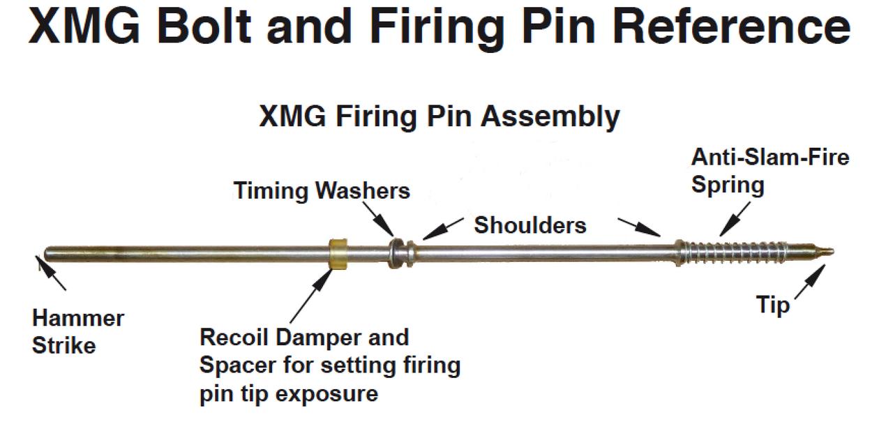 XMG Firing Pin Timing Washer Set