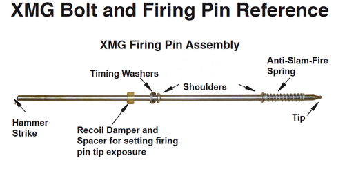 XMG Firing Pin Recoil Damper