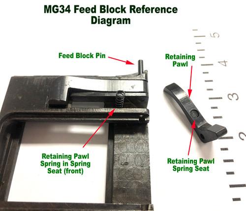 MG34 Retaining Pawl Spring