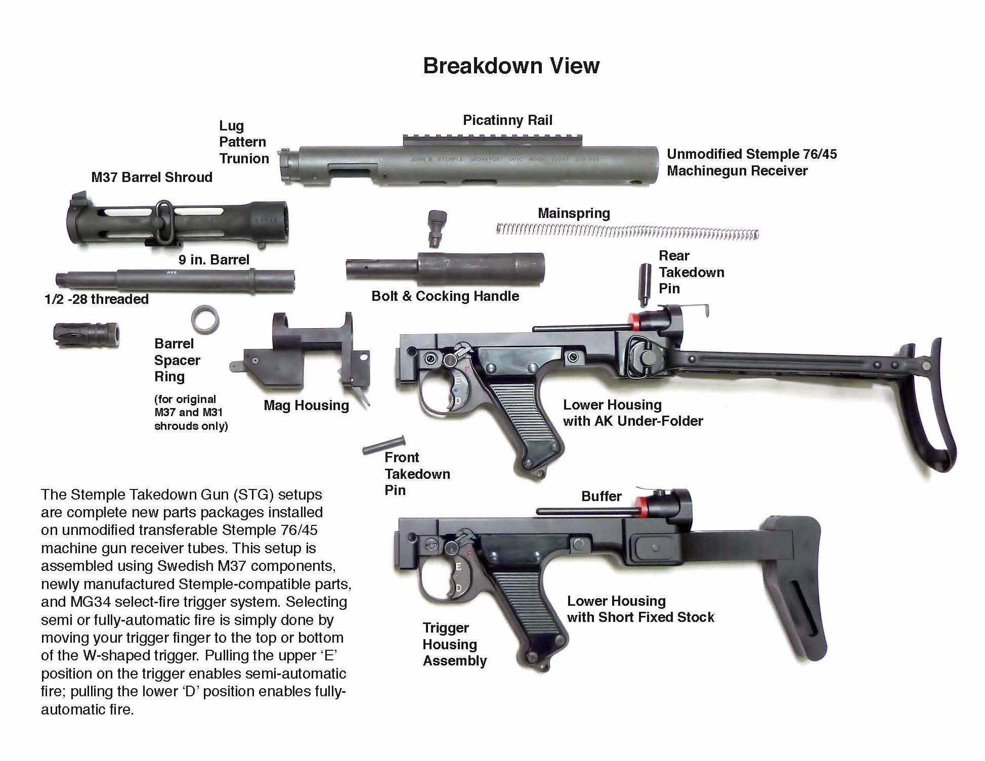 stg34kmanual-diagram-page-02.jpg