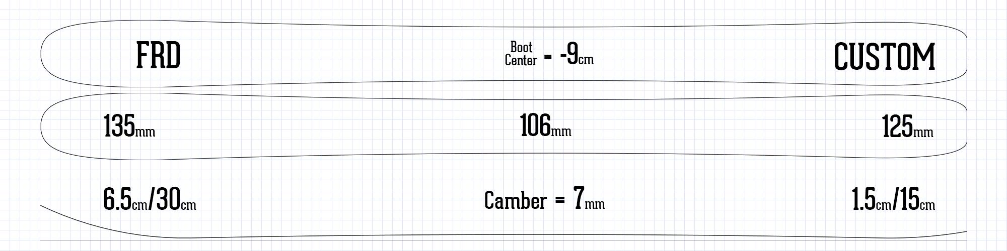 FRD ski information spec sheet