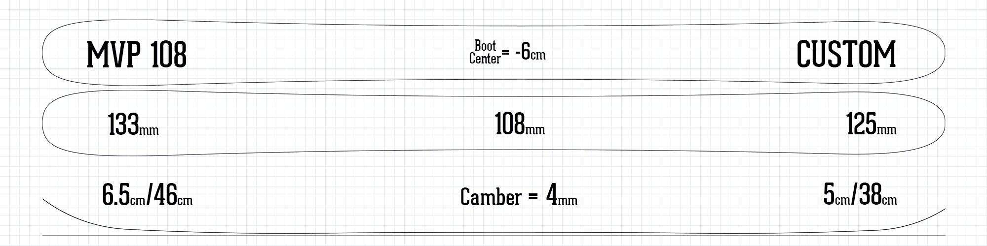 mvp-108-ski-information-psd.jpg