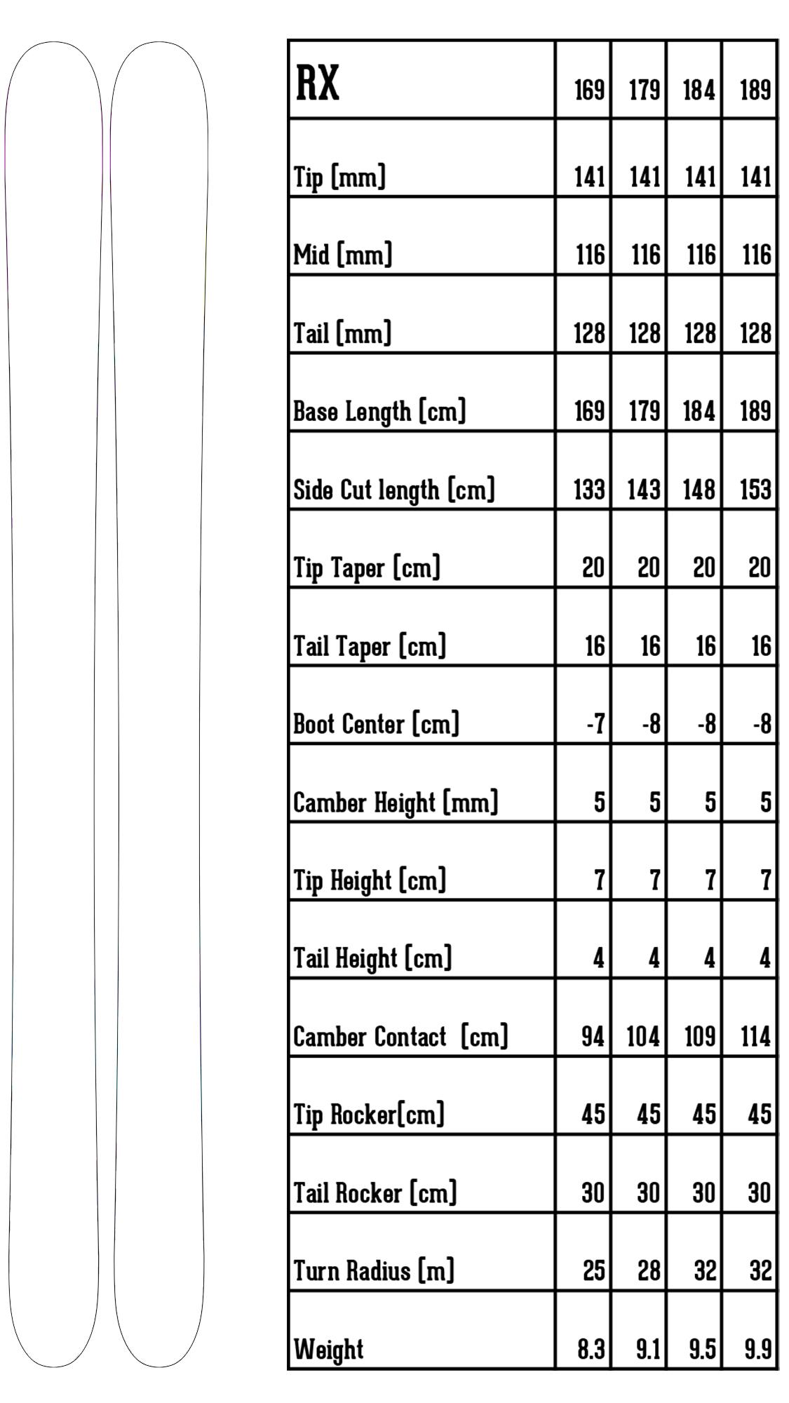RX ski specs detail chart