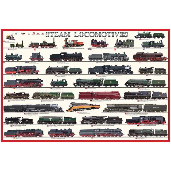 Steam Locomotives Poster 24x36