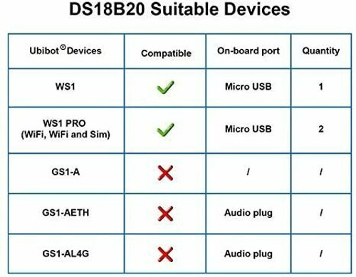DS18B20  Audio Plug TEMPERATURE PROBE for SMART PLUG SP1 3 Meter Round Cable