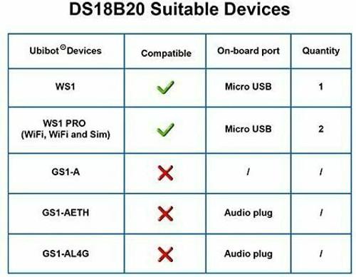 DS18B20  Audio Plug TEMPERATURE PROBE for SMART PLUG SP1 5 Meter Round Cable