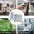 UBIBOT EXTERNAL CO2 PROBE for GS1 Device