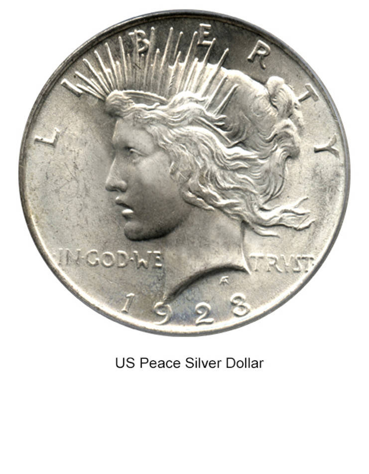 Brilliant Uncirculated Peace Silver Dollar (Dates Of Our Choice)