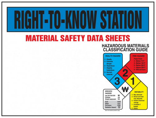 Accuform ZRS346 Right to Know Station Board with Kit Spanish. Shop now!