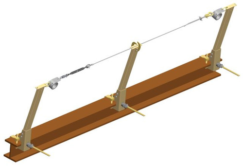 Miller SGS18 SkyGrip Systems w/ Standard Base for Steel System. Shop now!