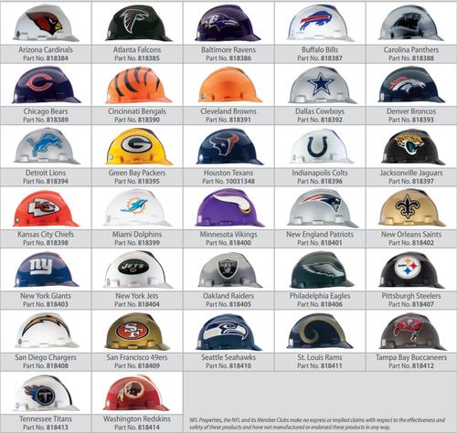 MSA Officially Licensed NFL V-Gard Protective Caps