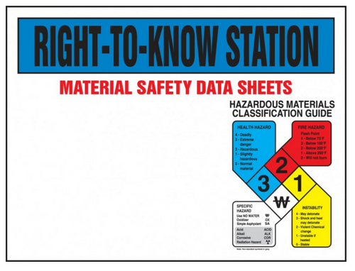 Accuform ZRS336 English Right to Know Station Board Only. Shop now!