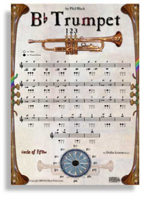 Instrumental Poster Series