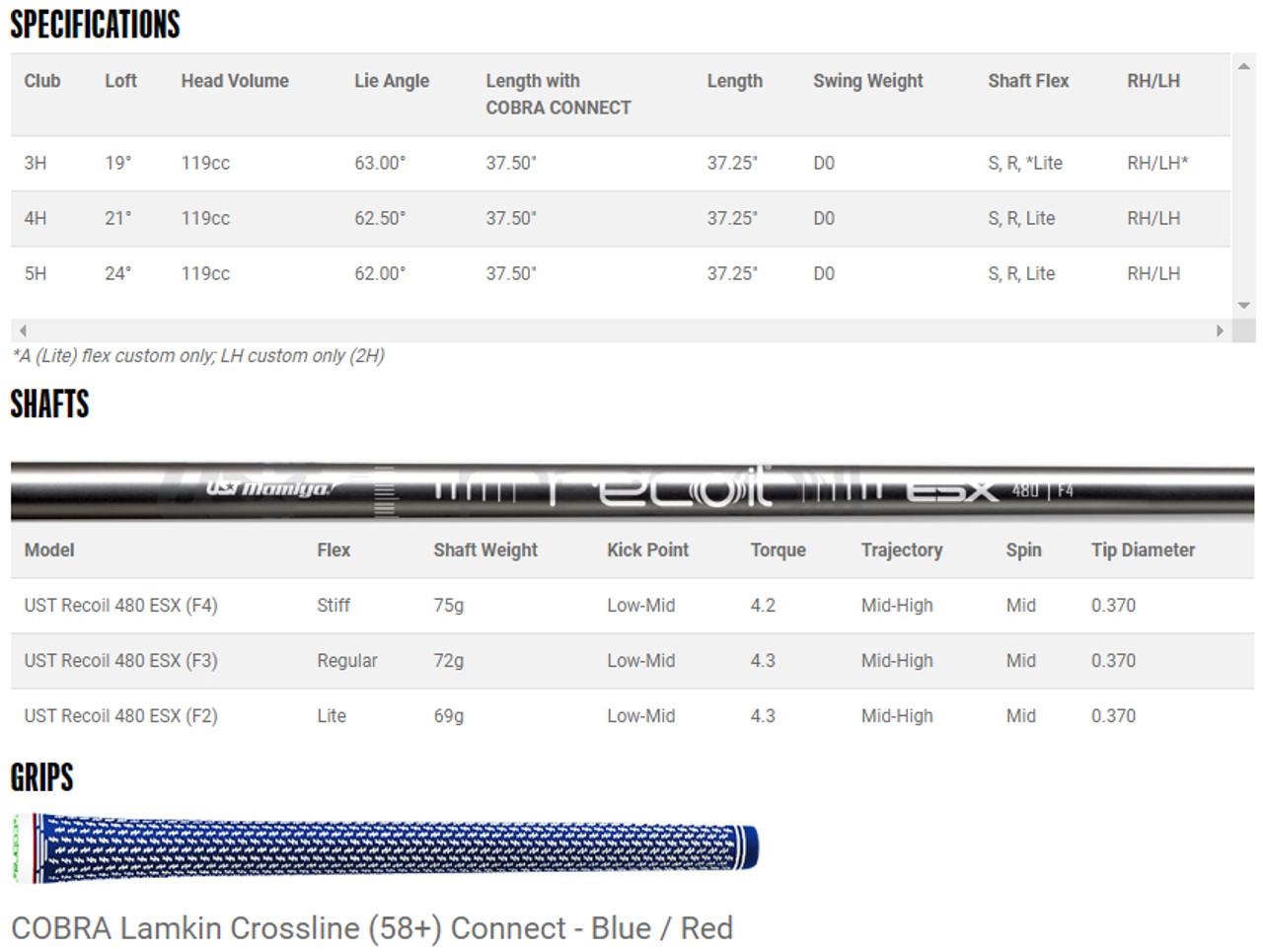 Cobra King SPEEDZONE One Length Hybrid Specifications