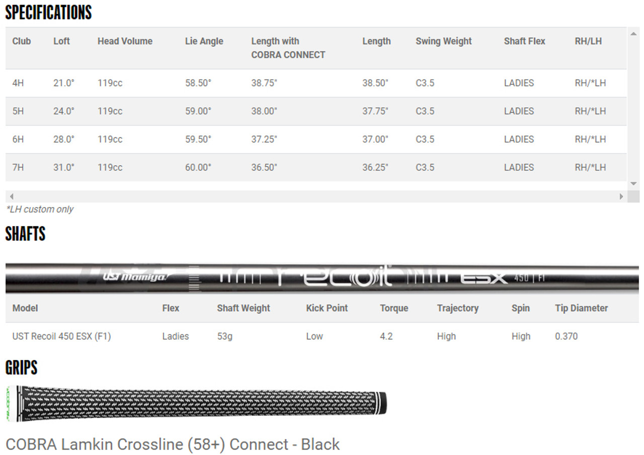 Cobra King SPEEDZONE Womens Hybrids Specifications