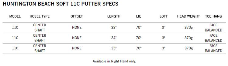 cleveland-hb-soft-11-center-shafted-putter-specs.jpg