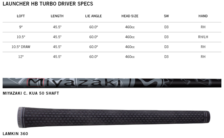 cleveland-launcher-hb-turbo-driver-specs.jpg