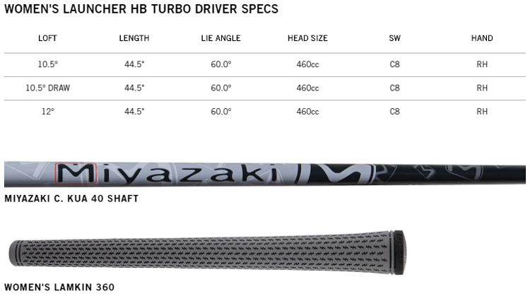 cleveland-womens-launcher-hb-turbo-driver-specs.jpg