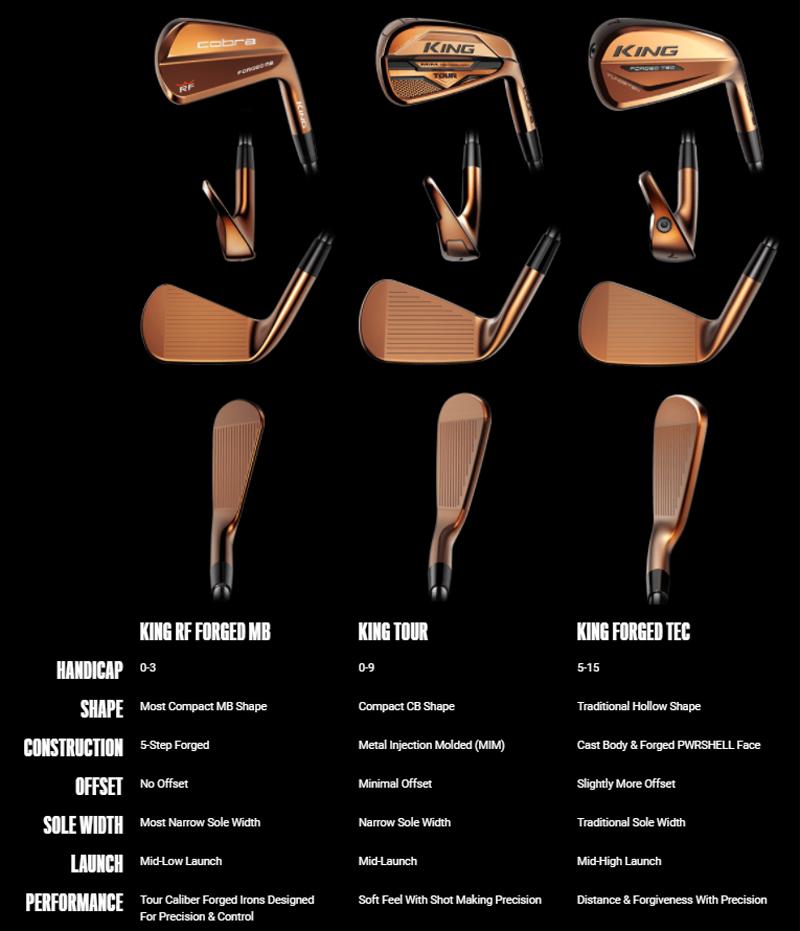 cobra-king-copper-irons-comparison.jpg