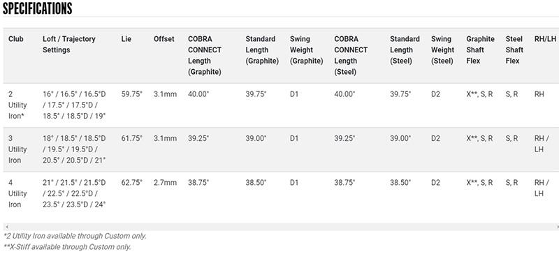 cobra-king-utility-irons-specs-20.jpg