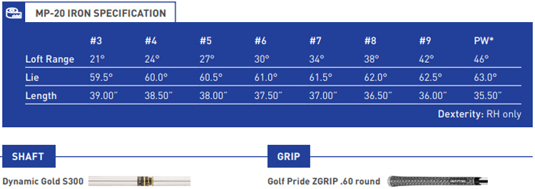 mizuno-mp-20-mb-iron-specs.jpg