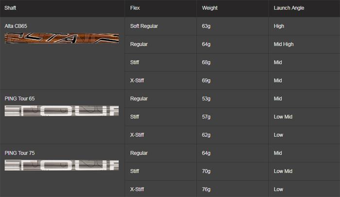 ping-g400-fww-shafts.jpg