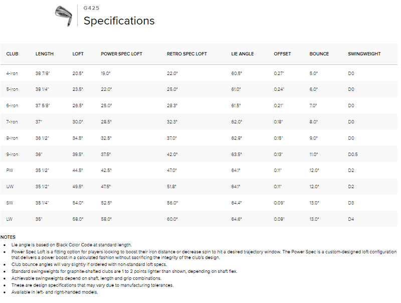 ping-g425-irons-specs.jpg