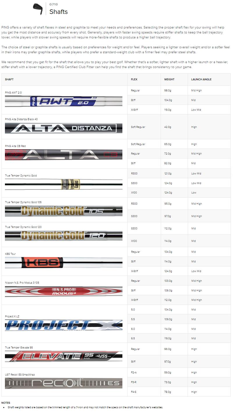 ping-g710-irons-shafts.jpg