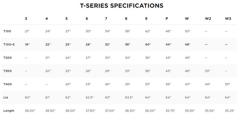 titleist-t100-s-irons-specs.jpg
