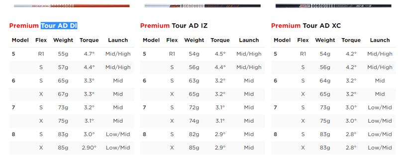 titleist-tsi2-premium-driver-shafts.jpg