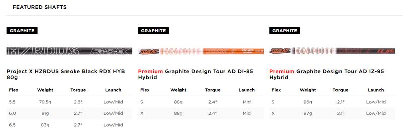titleist-u505-utility-irons-shaft.jpg