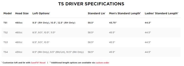ts-driver-specs-with-ts1-ts4.jpg