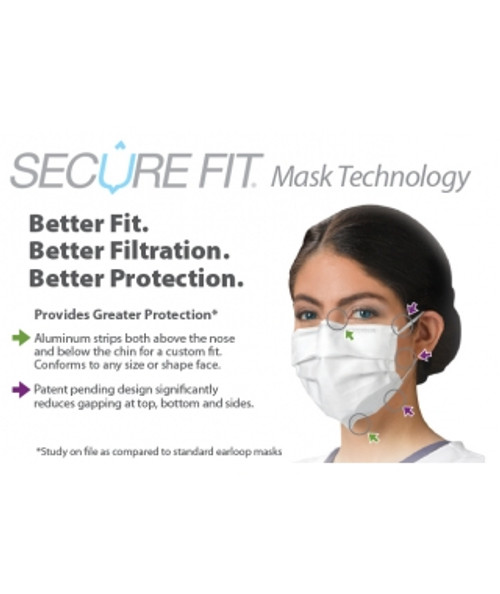 Crosstex Securefit Isofluid Fog Free Face Mask ASTM Level 1, Blue, 40/bx GCICXBSF