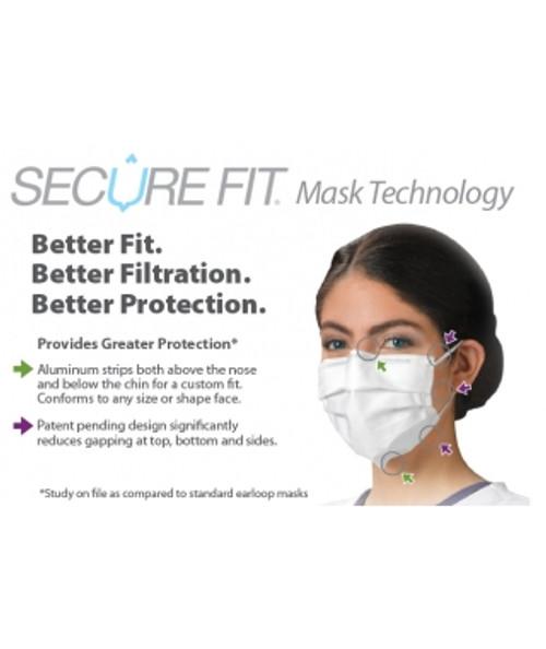 Crosstex Isofluid Plus Securefit Earloop Face Mask, Level 1, White, 50/bx GPLUSWHSF