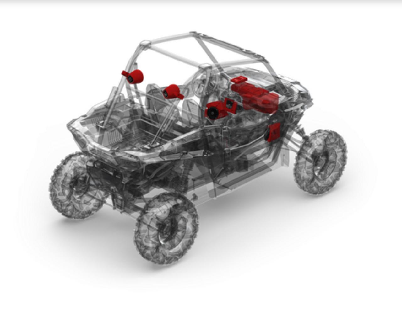 RZR Stage4 Kit