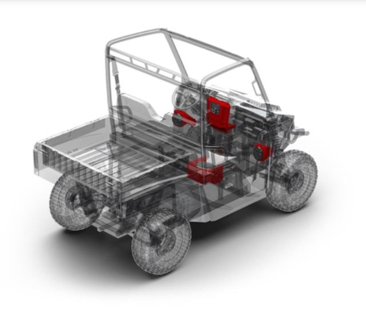 Ranger Stage3 Kit