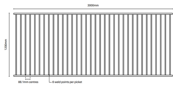 3m - Extra Wide Pool Fence Panel* - 3m wide x 1.2m high Info