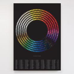 The Colour of Cinema