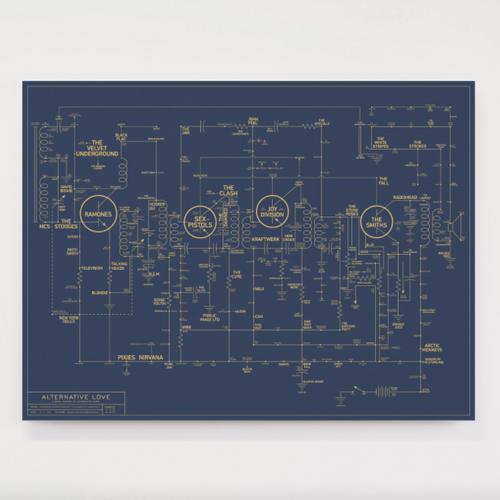 Alternative Love Blueprint