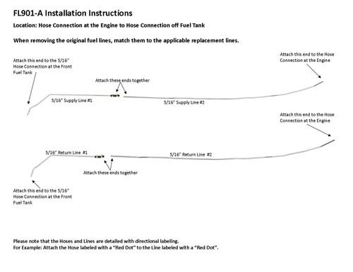 FL901-A Installation Instructions