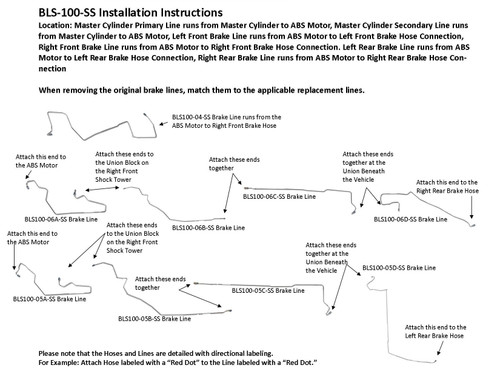 BLS-100-SS Installation Instructions