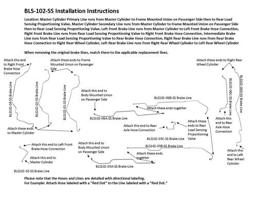 BLS-102-SS Installation Instructions
