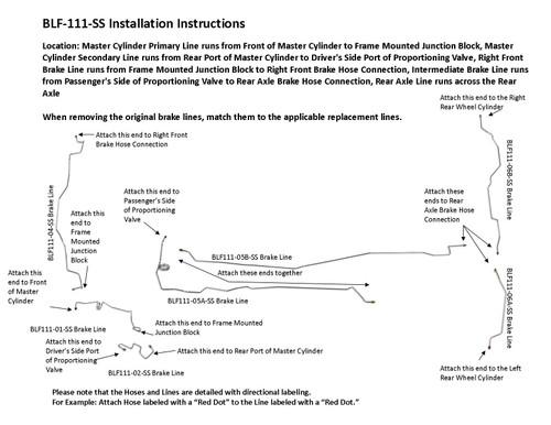 BLF-111-SS Installation Instructions